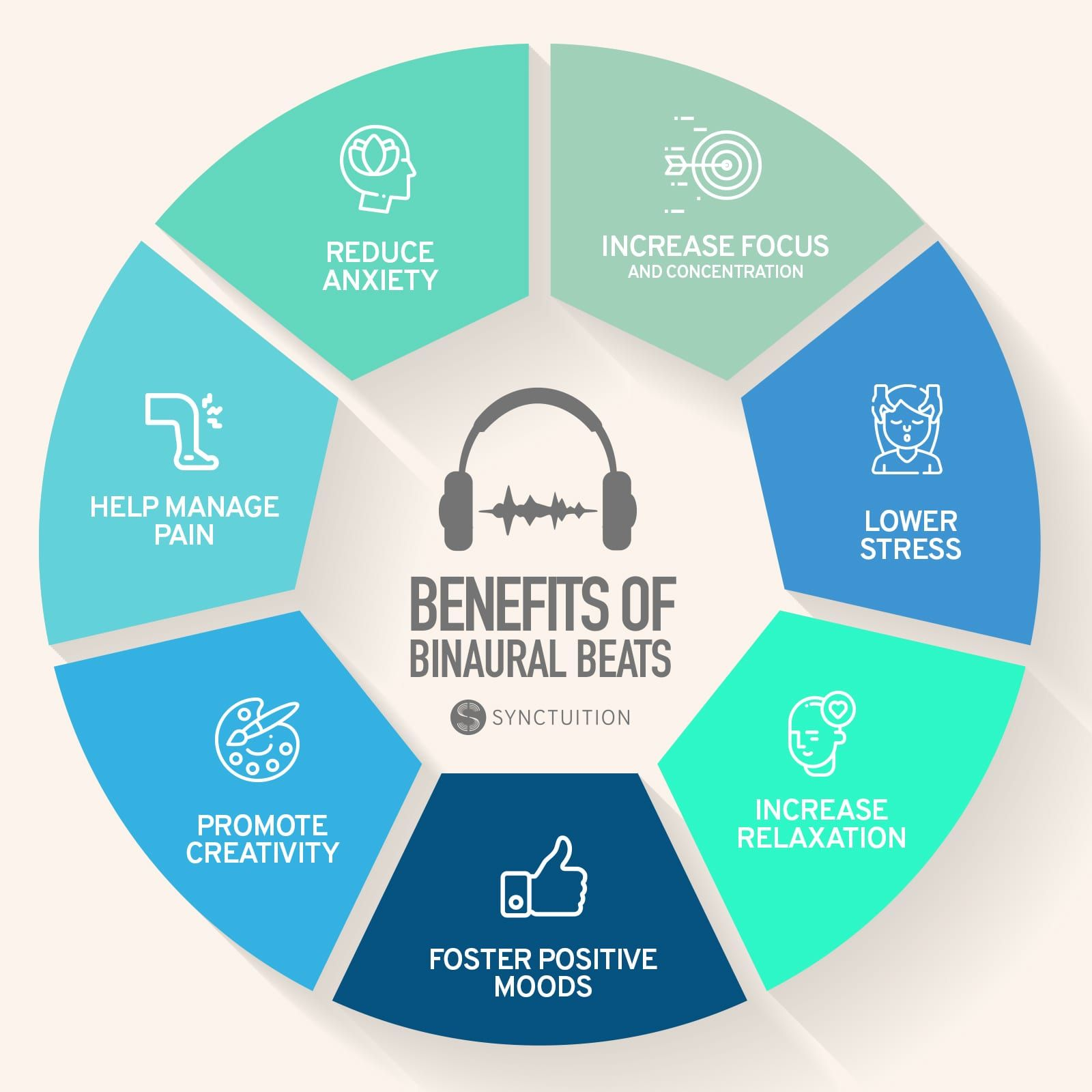benefits of binaural beats binaural beats brain waves meditation benefits