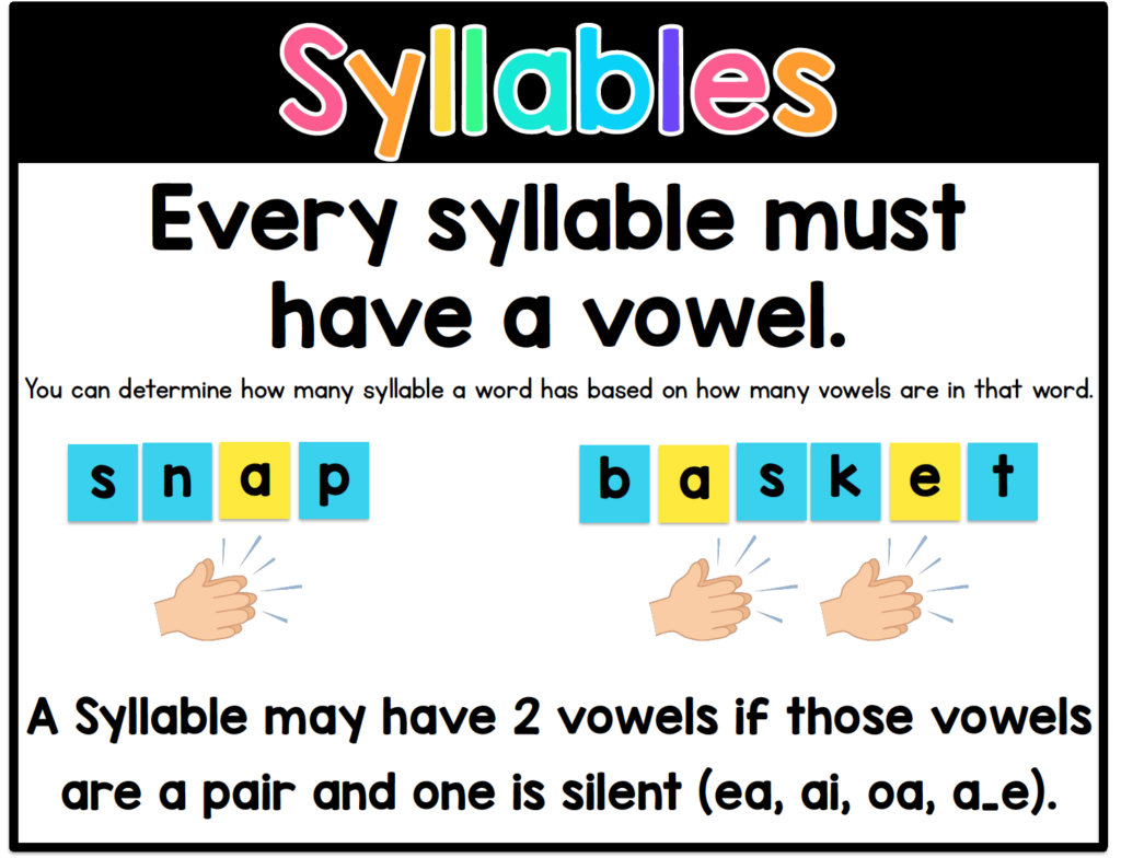 Hi Everyone I Ve Written Before About Syllable Division