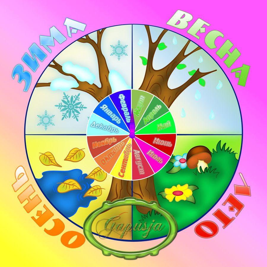 Приколы, картинка времена года для детей в форме круга