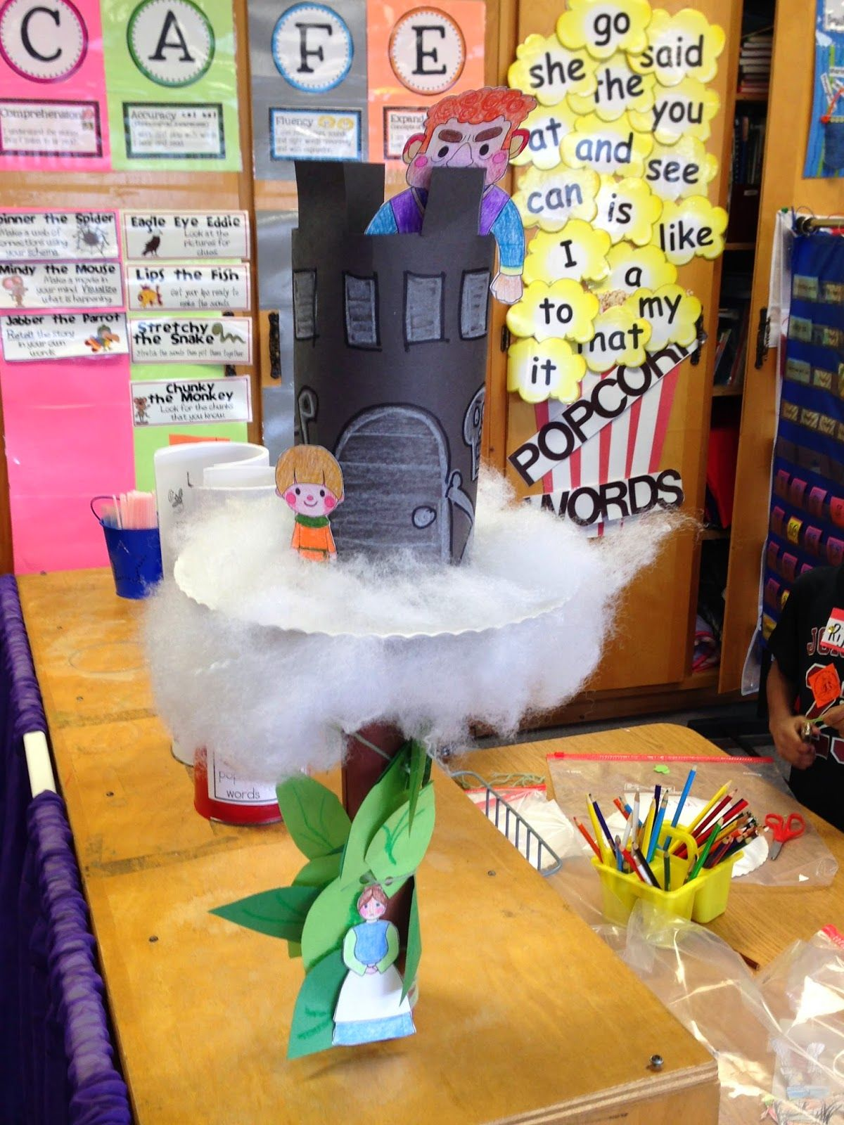 Jack And The Beanstalk Craft Literacy