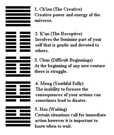 I Ching: Book of Changes ☯