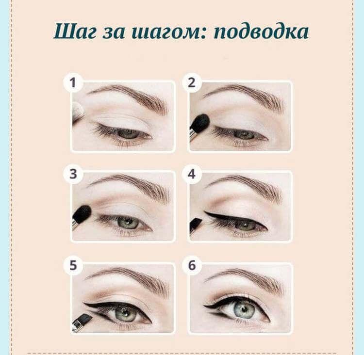 правила макияжа глаз с картинками приготовленным десертом