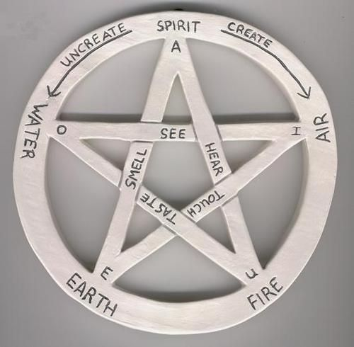 elements of life    | just_like_thAt | Wiccan symbols, Wicca