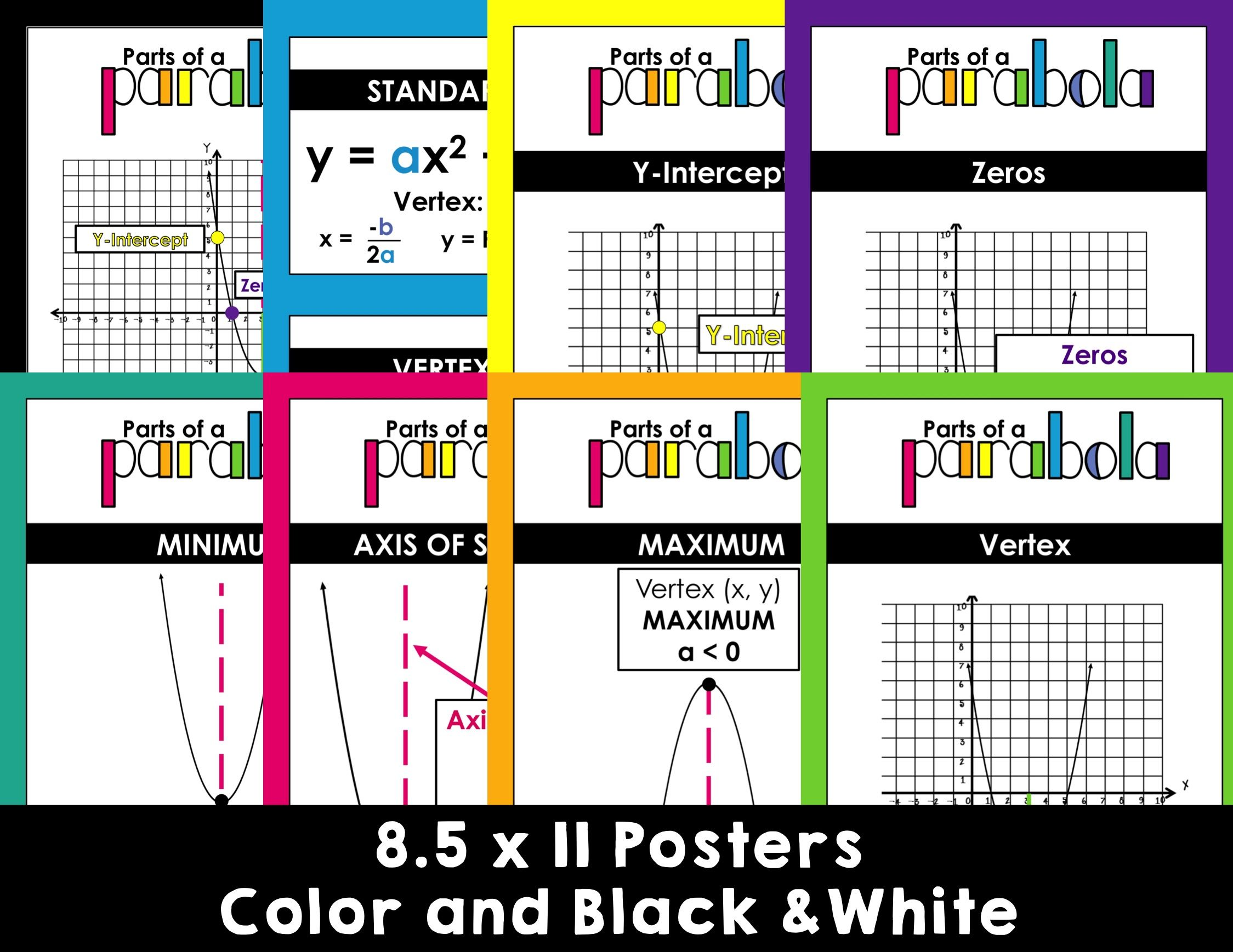 Parts Of A Parabola Posters