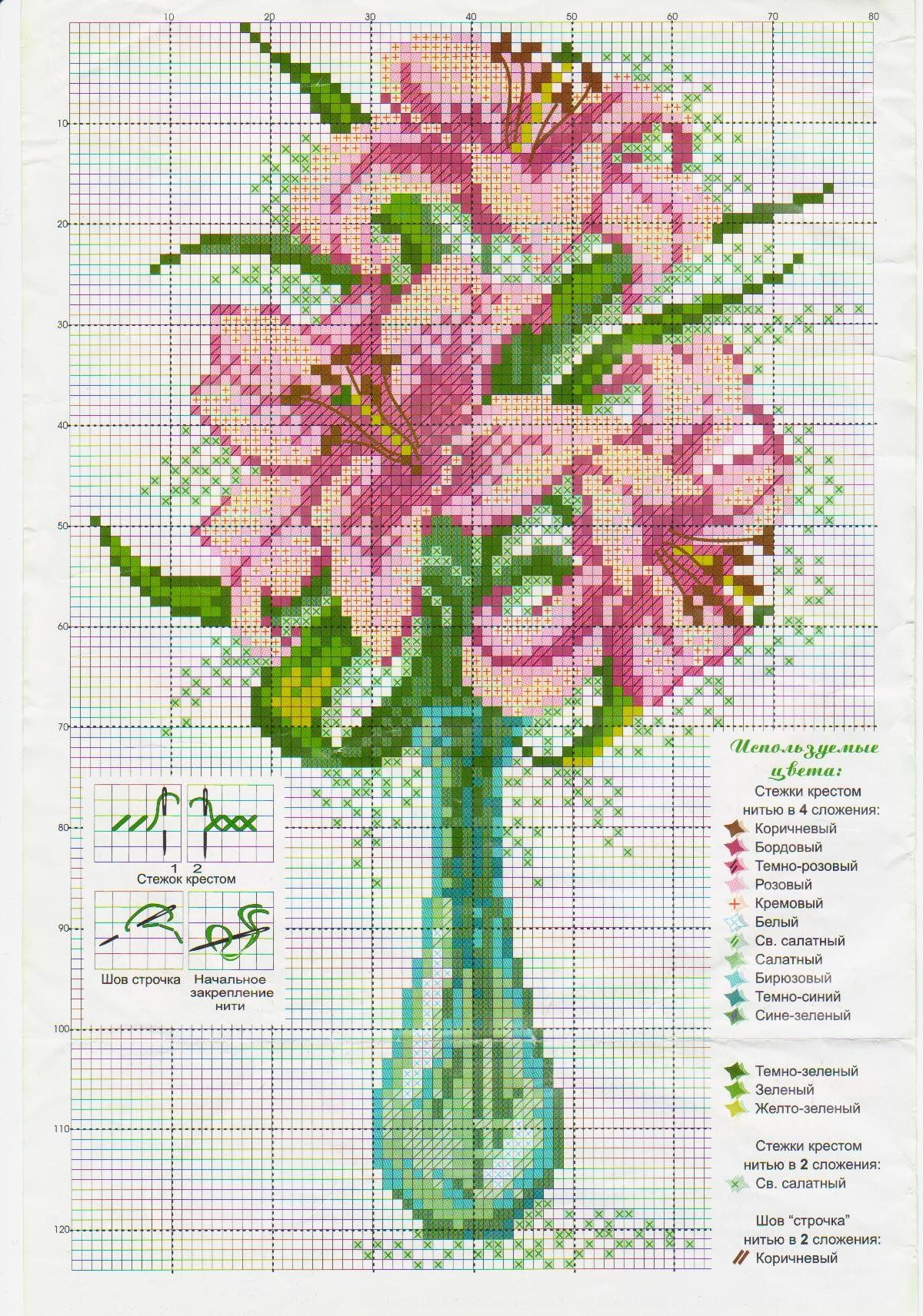 Flower cross stitch tablo pinterest cross stitch stitch and