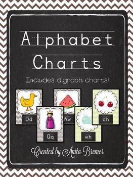 Alphabet Charts   Alphabet charts, Alphabet, Number chart