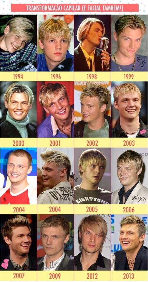 Nick carter ❤️❤️ Throughout the years, looking better and better.
