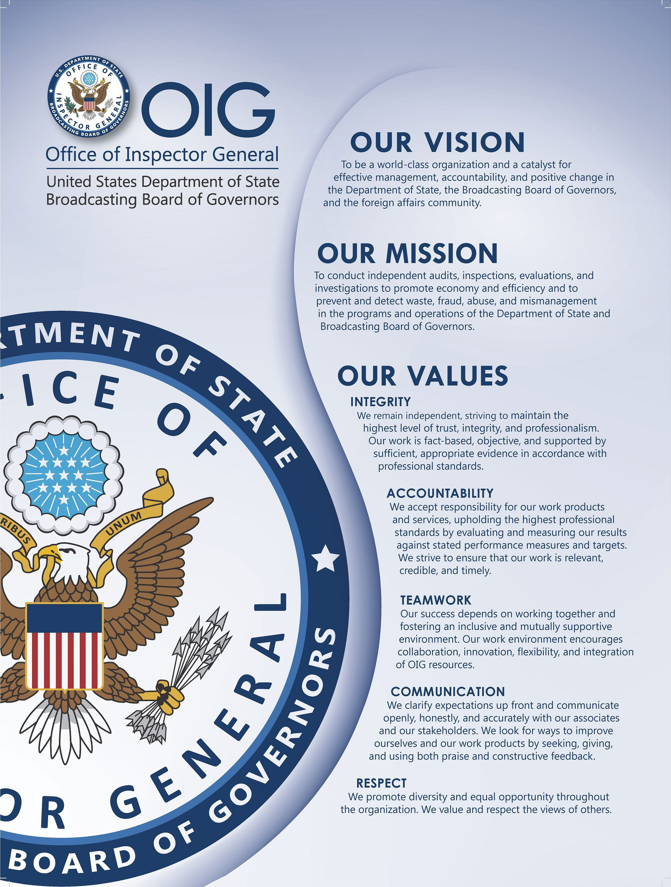 OIG: Vision, Mission, & Values | Company Value Samples ...