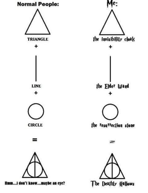 No They Think Its The Illuminati Symbol Harry Potter