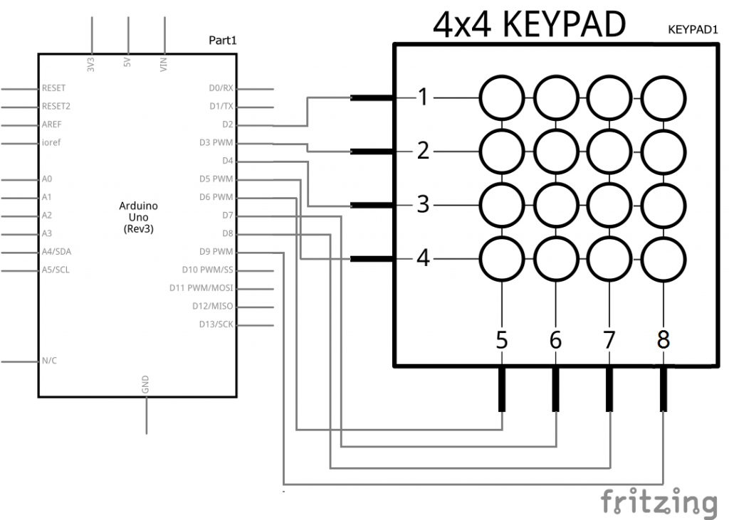 Circuit Diagram 4x4 Matrix Keypad - Data Wiring Diagram