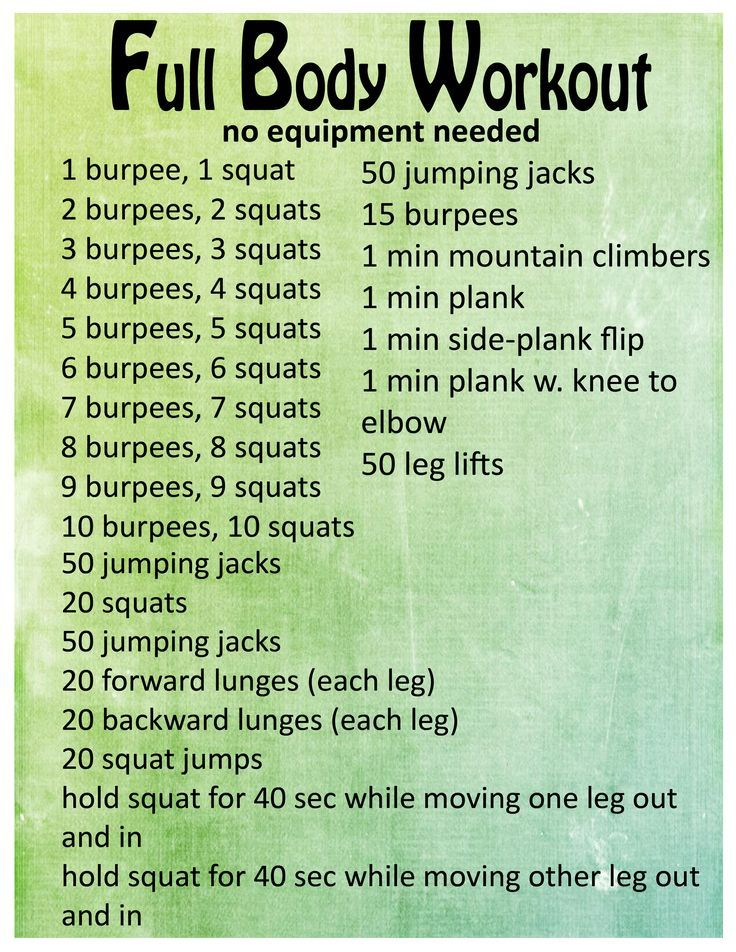 Created this workout from moves ive done with my trainer