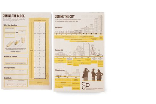 What Is Zoning? Replacement Activity Sheets