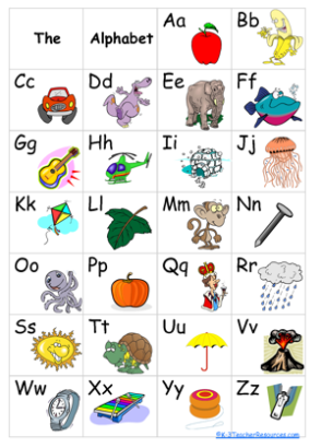Teaching The Letter Of The Week In Special Ed Special Needs For Special Kids Alphabet Chart Printable Alphabet Printables Free Alphabet Chart