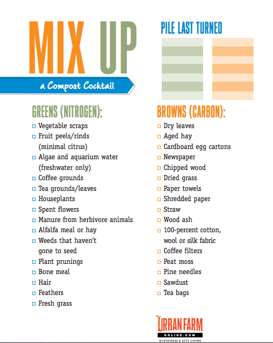 Lucrative image pertaining to printable compost list