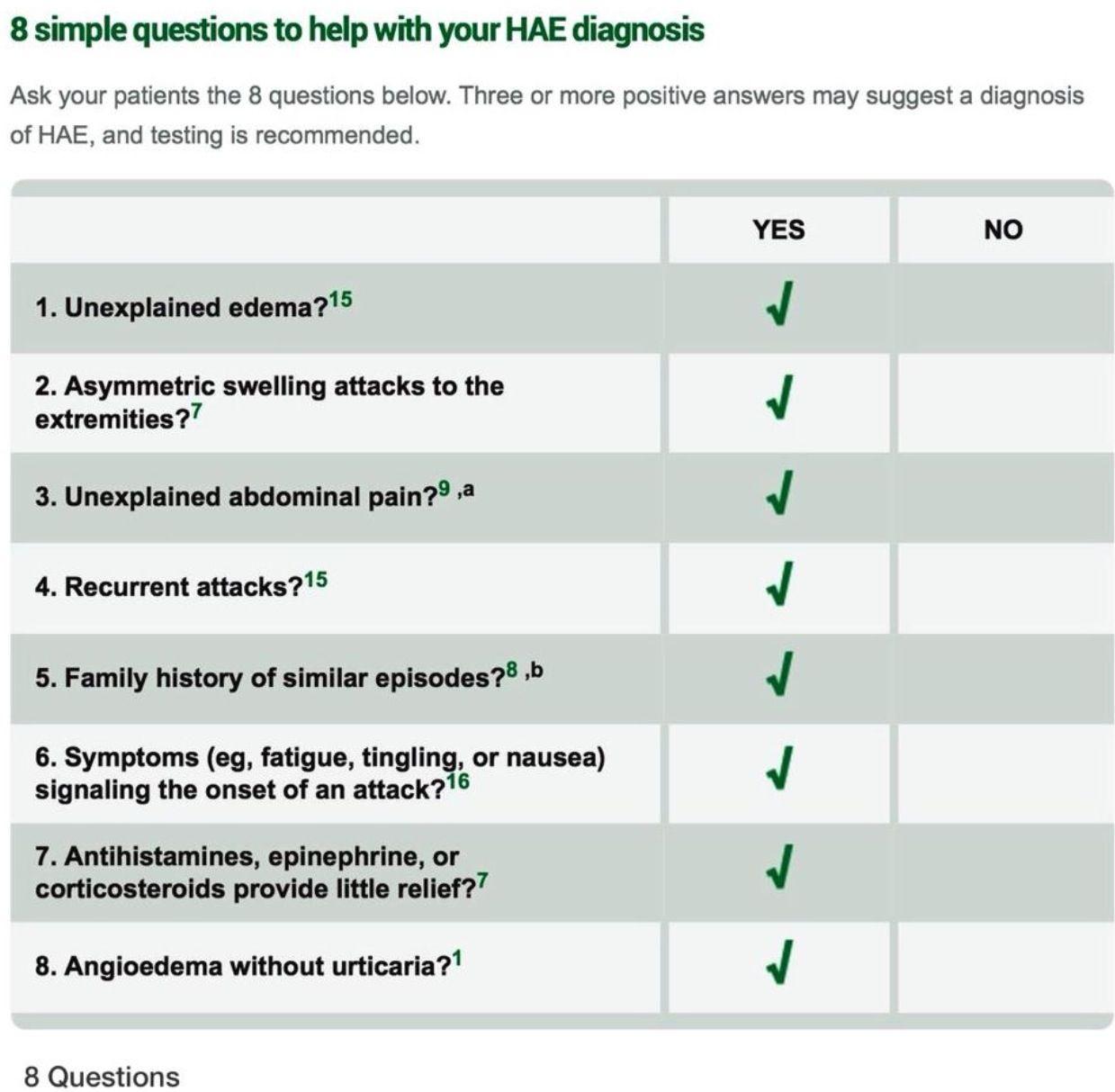 Diagnosing hereditary angioedema