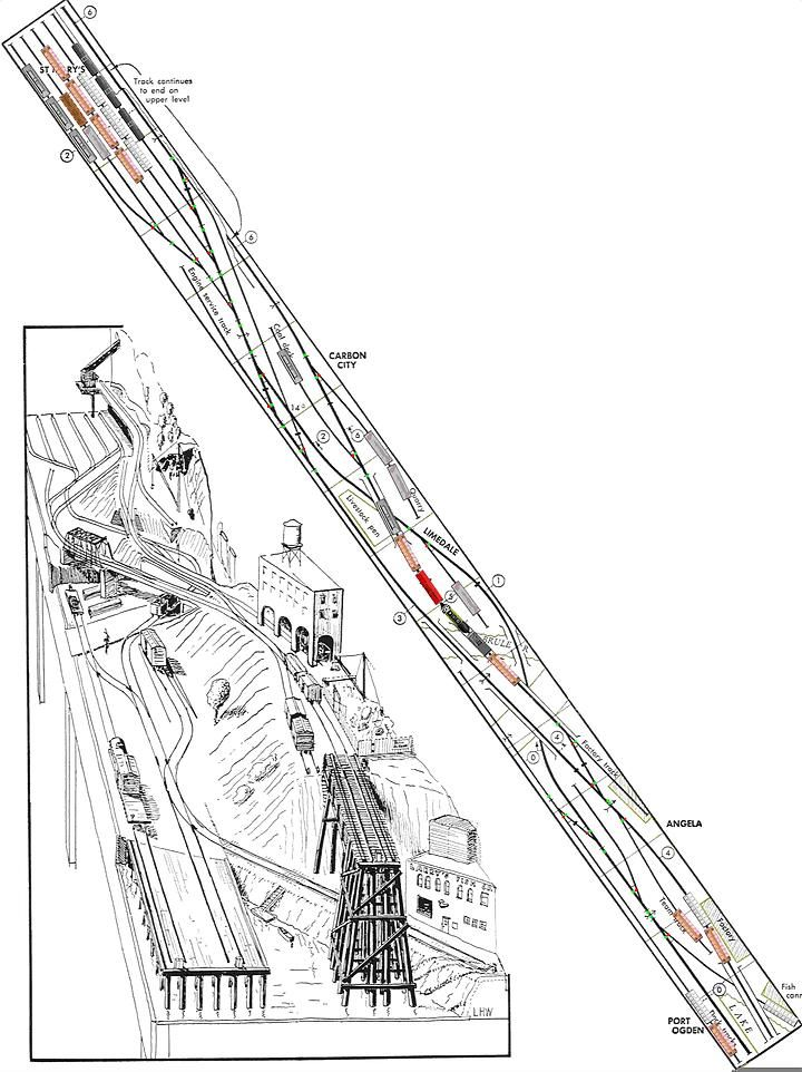 Model Railroad Shelf Track Plans Google Search Mr A