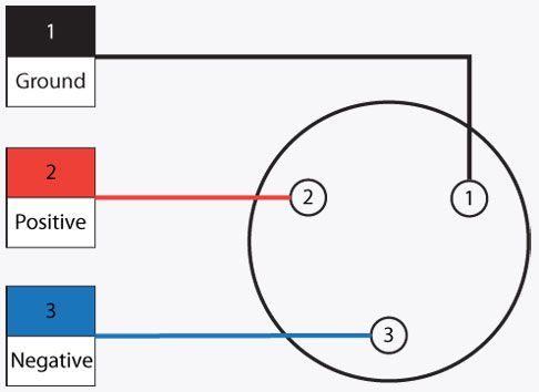 Xlr Cannon Plug Balanced Wiring Diagram Wiring A Plug Audio Cables Audio