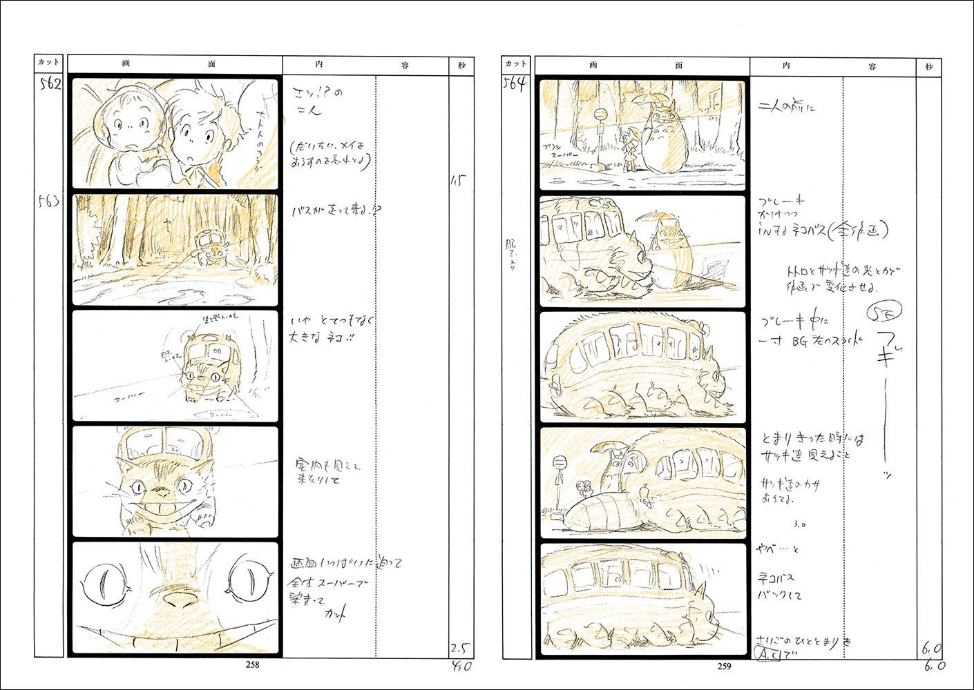 My Neighbor Totoro Studio Ghibli Storyboard Collection Volume