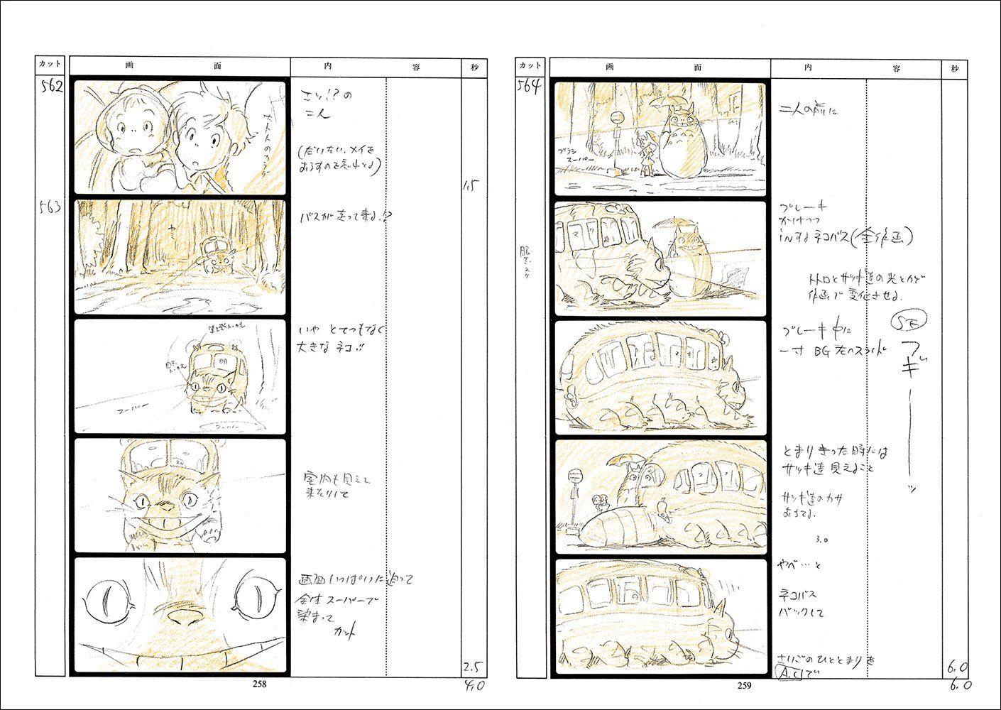 Used Anime Art Book Studio Ghibli Layout Design Exhibition Hayao Miyazaki 2008