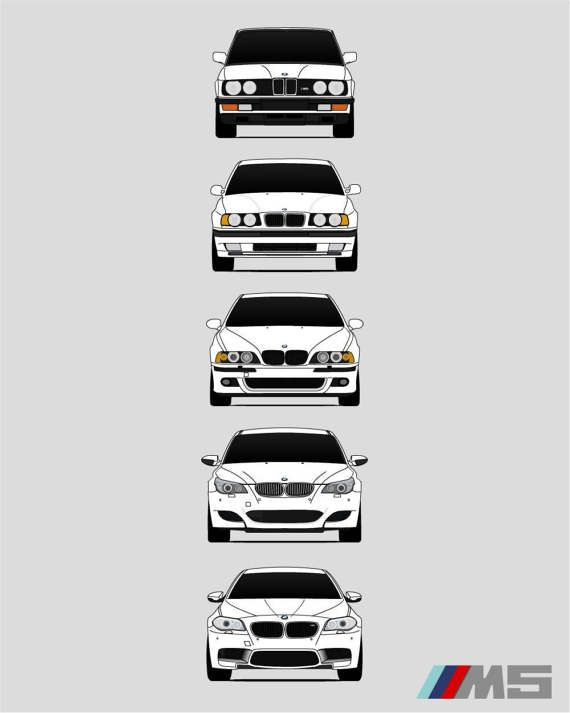 Bmw M5 Poster Print Wall Art Of The History And Evolution Of Etsy Bmw M3 Bmw Cars Bmw Car Models