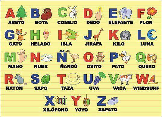 Abecedario Con Dibujos Letra Por Letra Buscar Con Google El Abecedario En Espanol Imagenes Del Abecedario Alfabeto Castellano