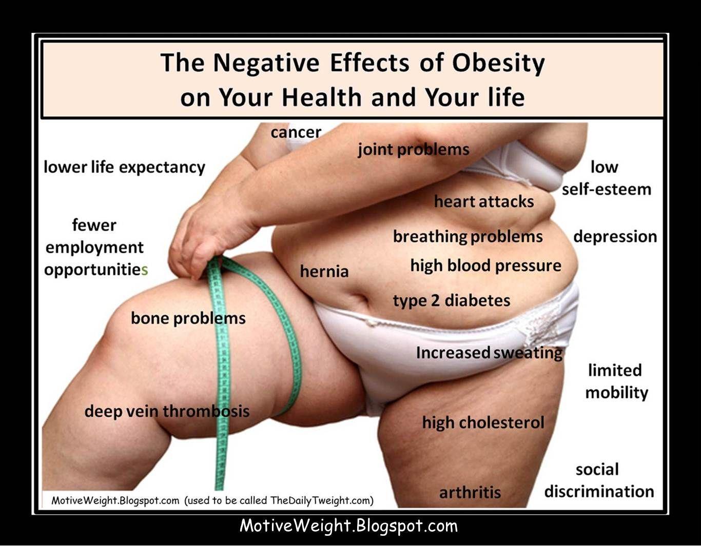 How To Cut Fat From Your Body About 3 10 Kg Month 100 Herbs Click Here Tips Ampuh Menurunkan Berat Badan 3 10 Kg Bulan 100 Obat Herbal Obesity