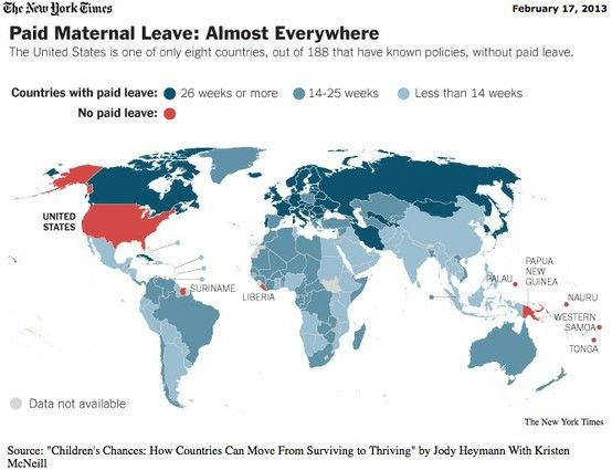 No Paid Maternity Leave in US, Surinam, Palau, Papua New Guinea, and very few other places in the world