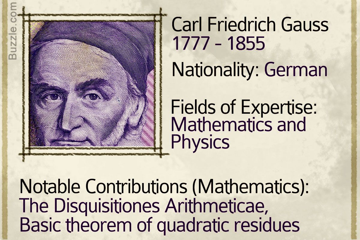 Carl Friedrich Gaus Mathematician Math Poem Gauss History Of Mathematic Essay Topics Topic