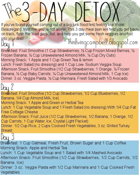 Here S My Version Of The 3 Day Detox In A Pretty Little Picture