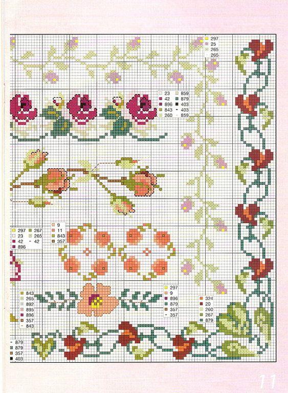 Patrones punto de cruz cenefas flores imagui for Esquemas punto de cruz cocina