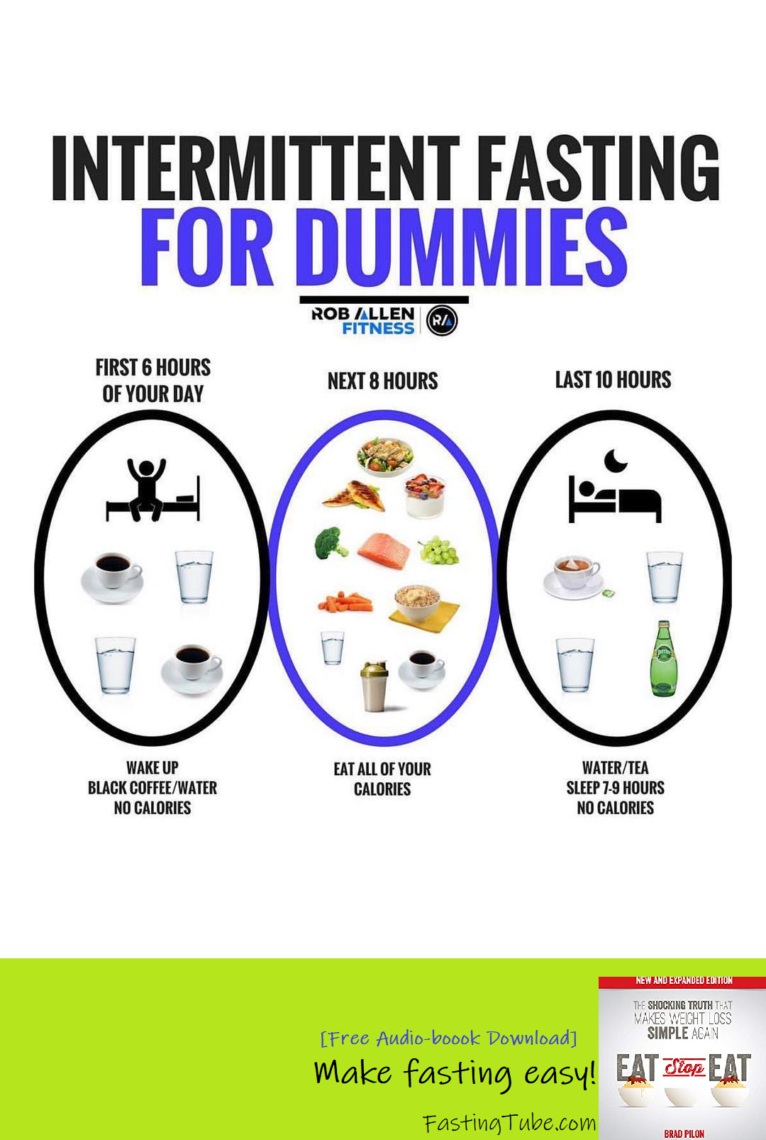 HOW TO: INTERMITTENT FASTING   Now I know none of you are
