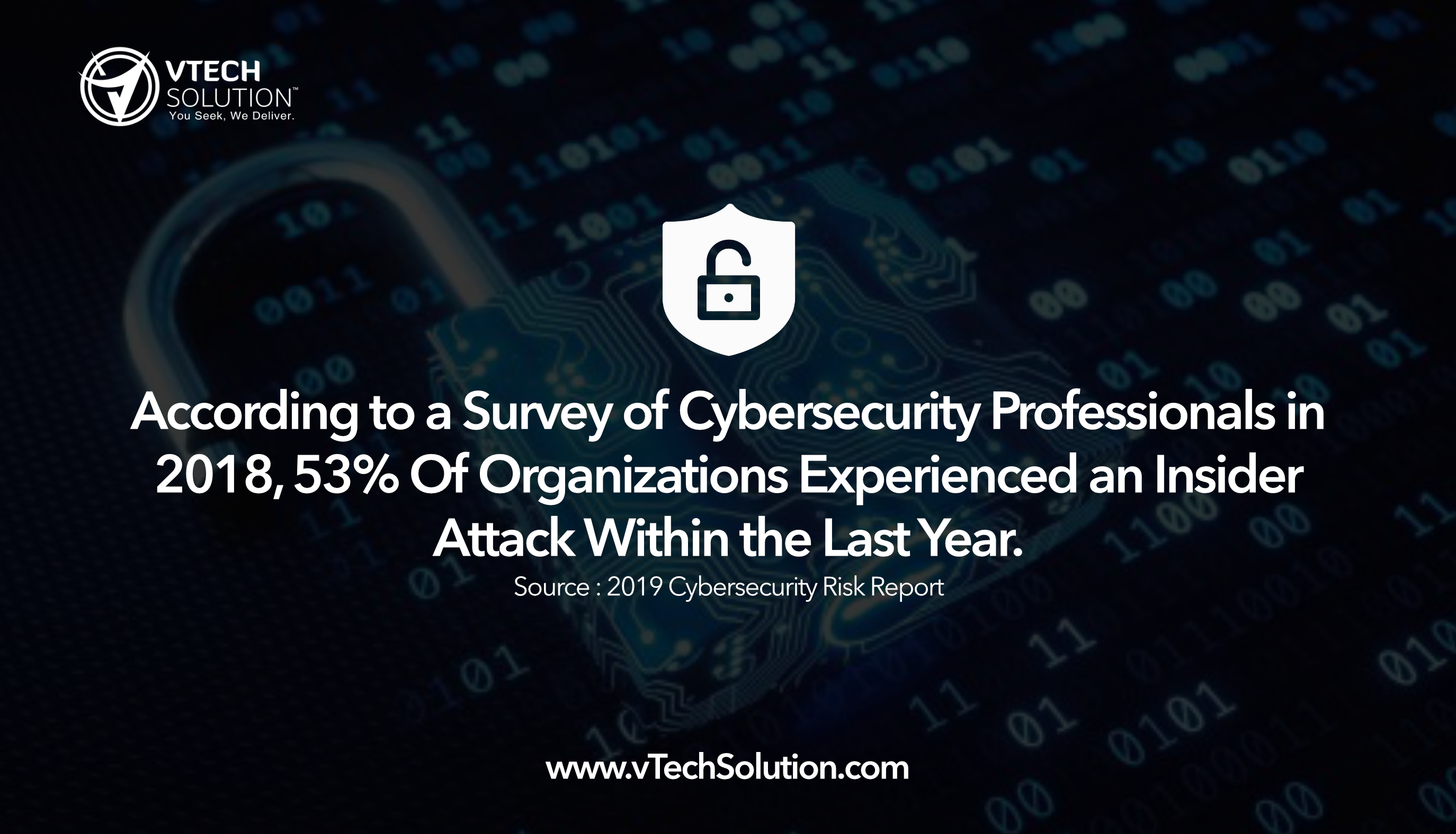 Cybersecurity Cyber Security Managed It Services Security Solutions
