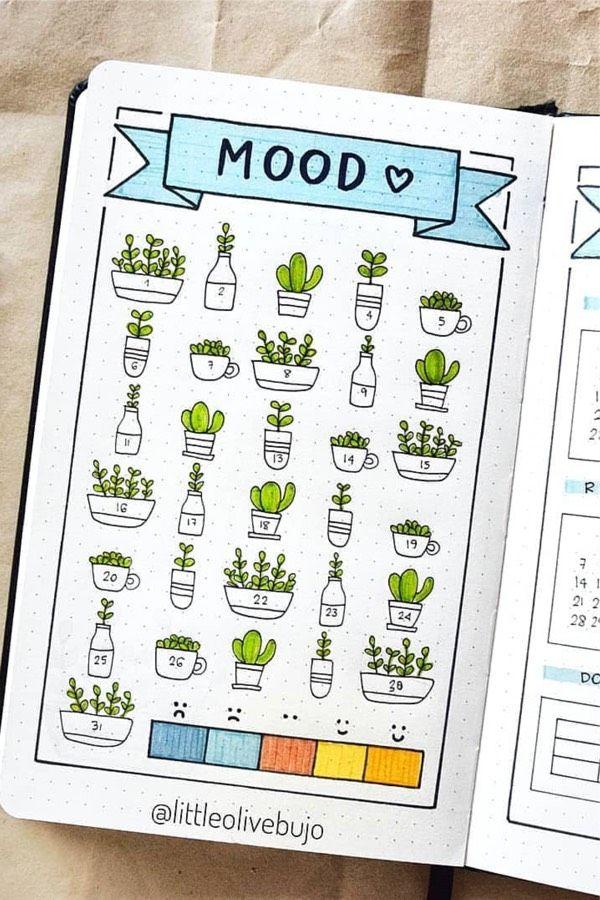 Bullet Journal Mood Tracker Setup & Adorable Inspiration - Crazy Laura