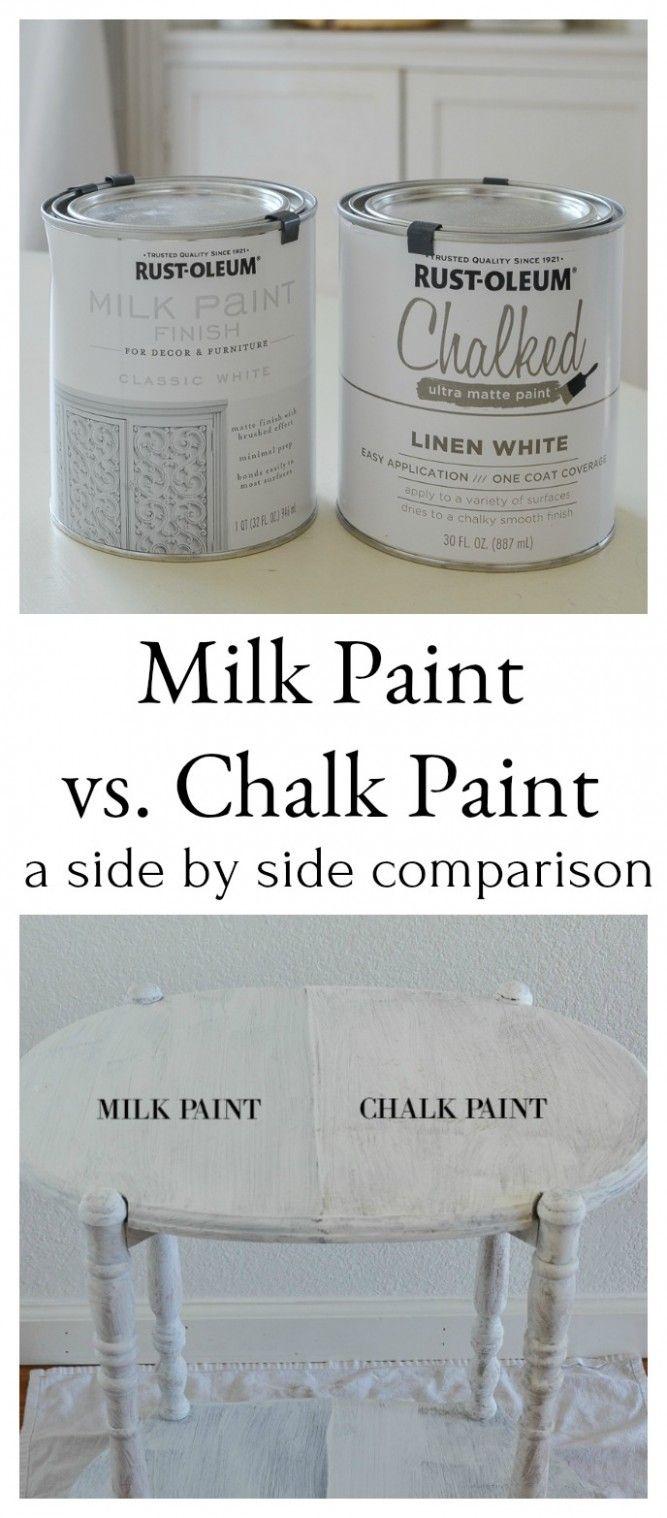 8 Amazing Chalk Paint Vs Milk Paint For Kitchen Cabinets ...