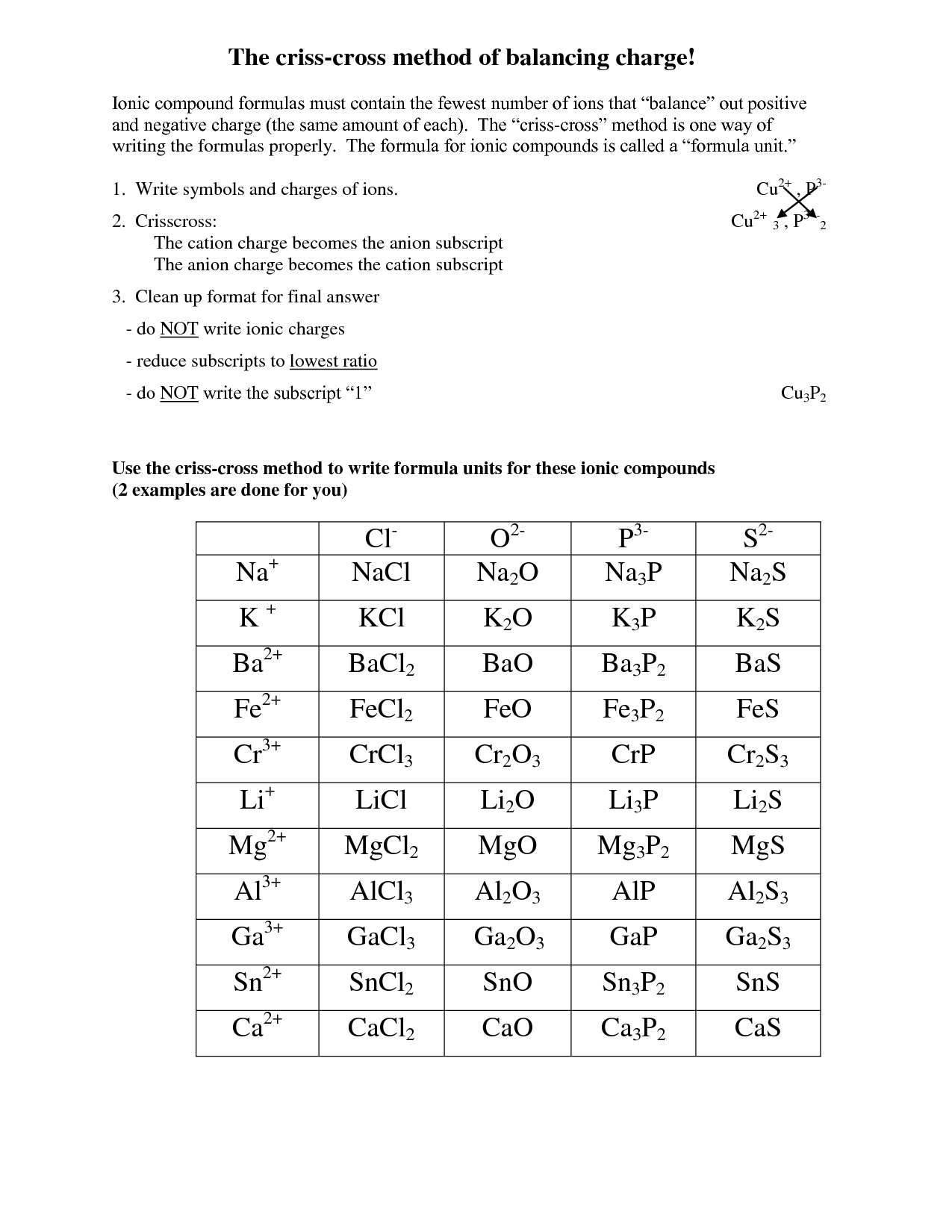 13 Best Images Of Writing Binary Ionic Compounds Worksheet