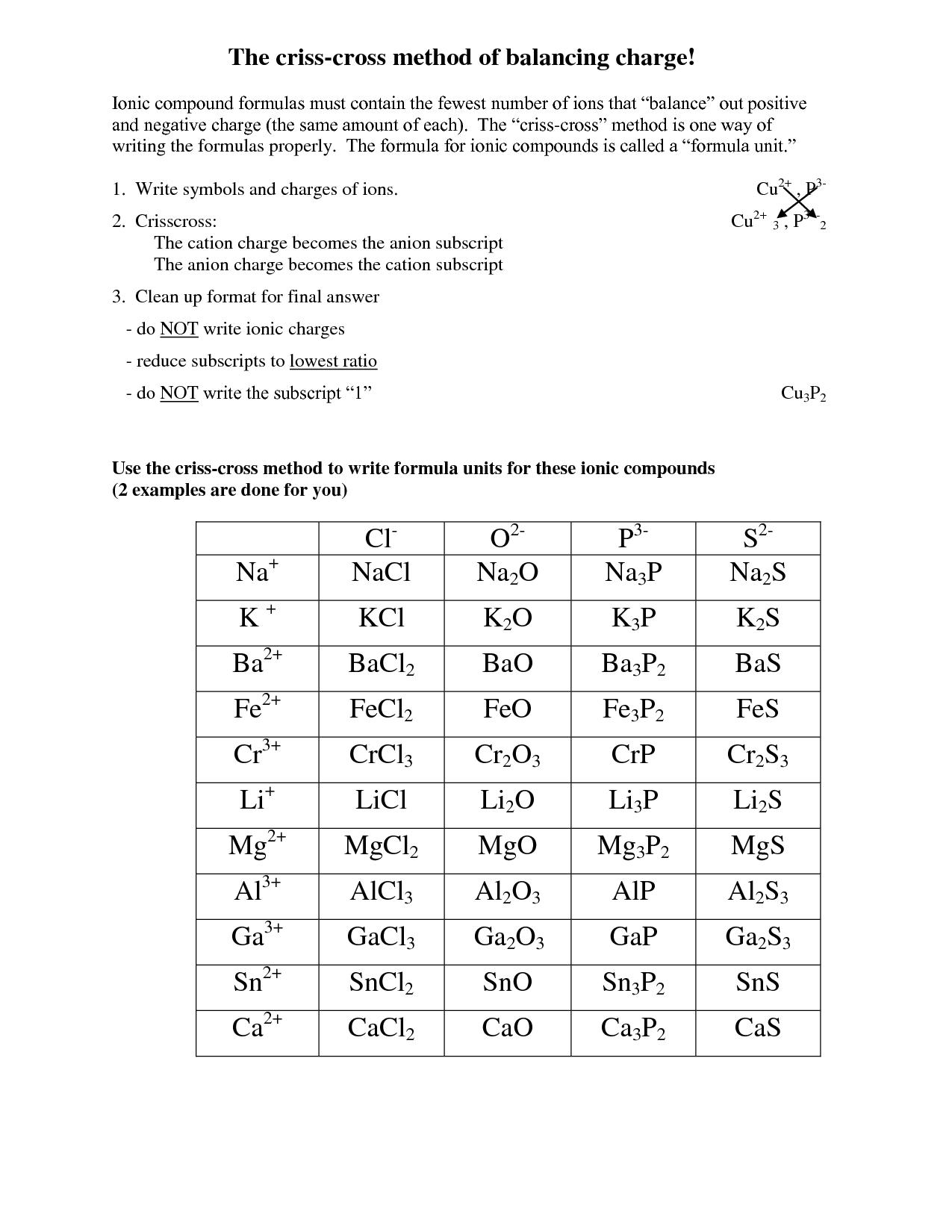 Writing Binary Formulas Worksheets Answer Key Writing Worksheets Word Problem Worksheets Writing Linear Equations