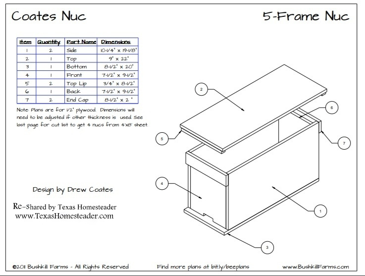 How To Build A Quick 5 Frame Beehive Nuc Box Texas Homesteader Bee Hive Bee Keeping Bee Boxes