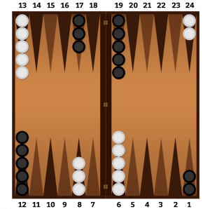 How To Play Backgammon In 2020 Backgammon Play Crafts