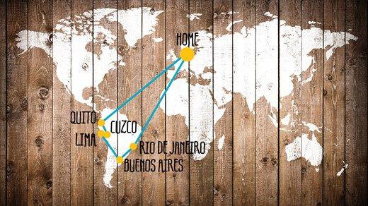 Rundrejse i Sydamerika (flybilletter)