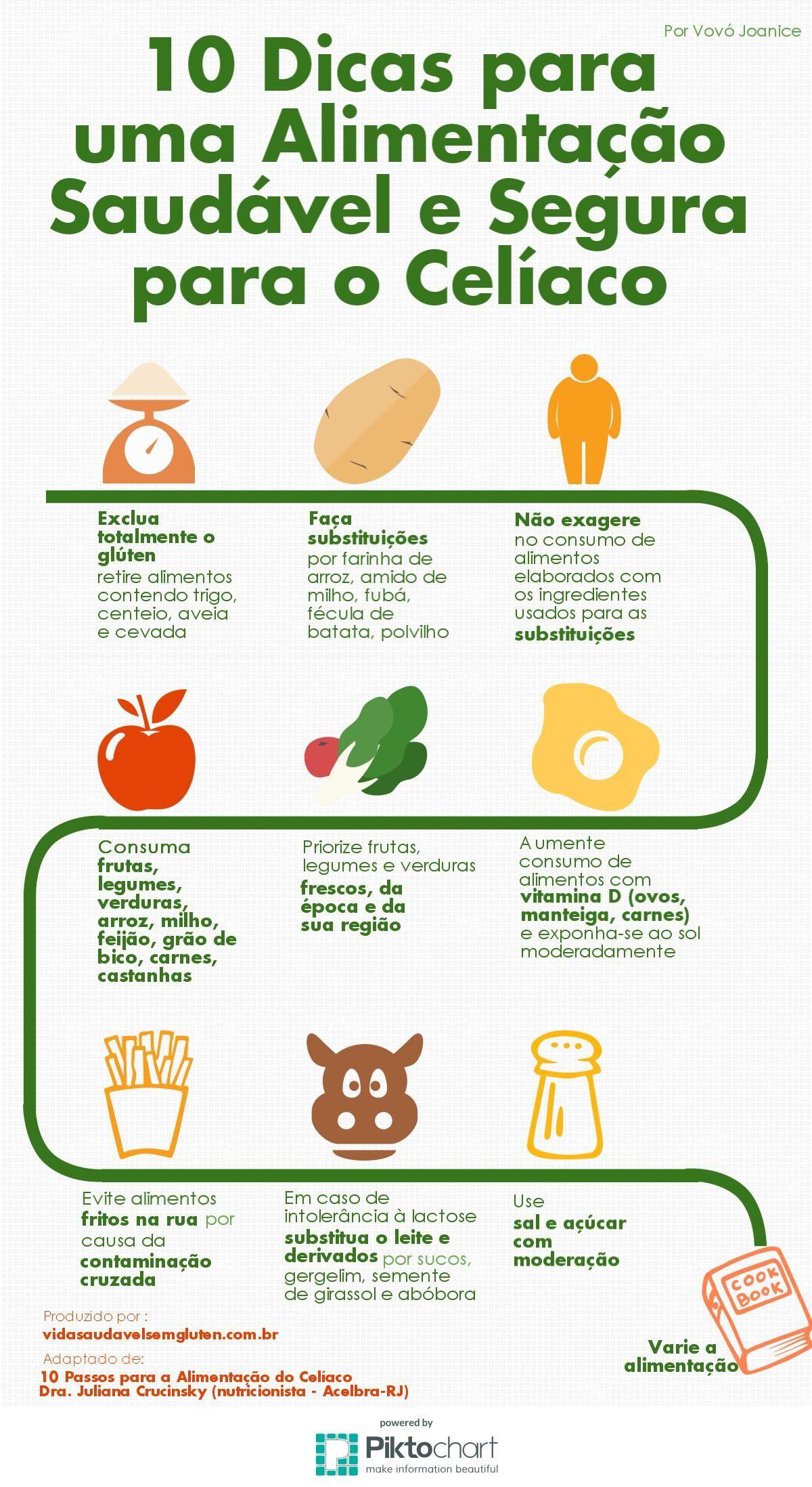 dieta para intolerantes ao gluten