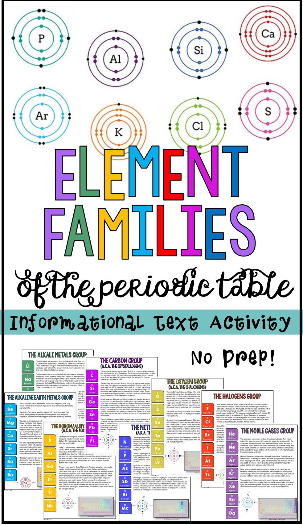 Element Families Of The Periodic Table Informational Text Distance Learning Informational Texts Activities Informational Text Teaching Chemistry [ 1701 x 983 Pixel ]