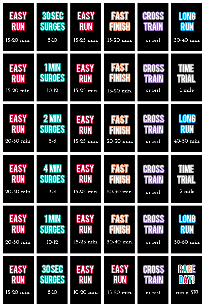 how to run a faster 5k in 2 weeks