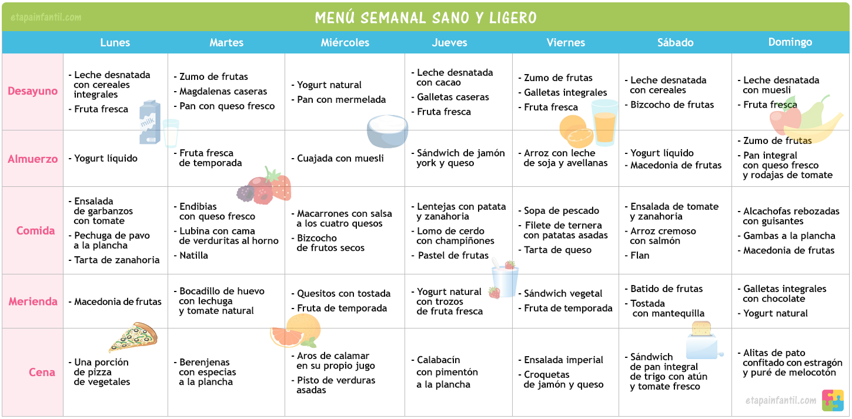 Guacamole dieta disociada menu