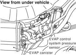 Image result for 2003 infiniti m45 evaporator hose diagram