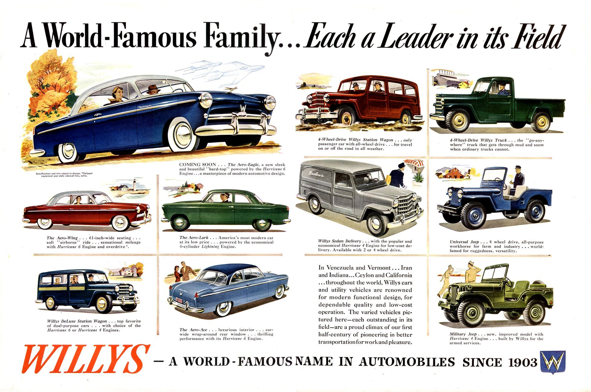 Pin By Vogel Marketing Solutions Llc On Willys Car Ads Willys