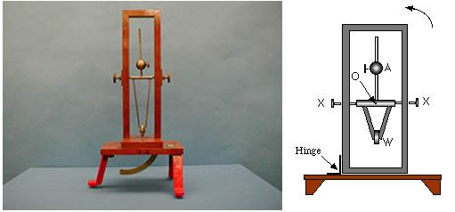 Demos: 1S-02 Compound Pendulum