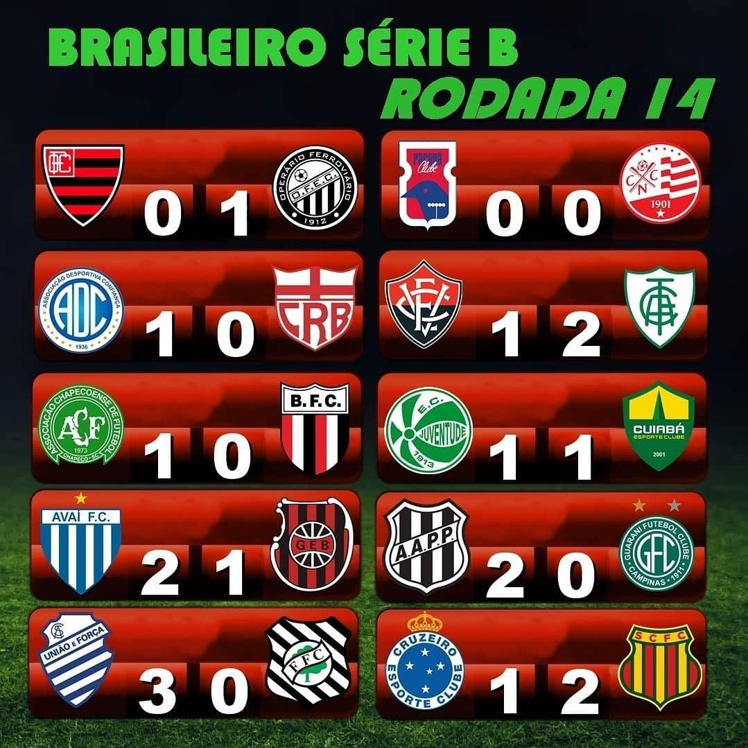 Brasileirao Serie B Rodada 14 Brasileirao Serie B Brasileirao Resultado Jogo