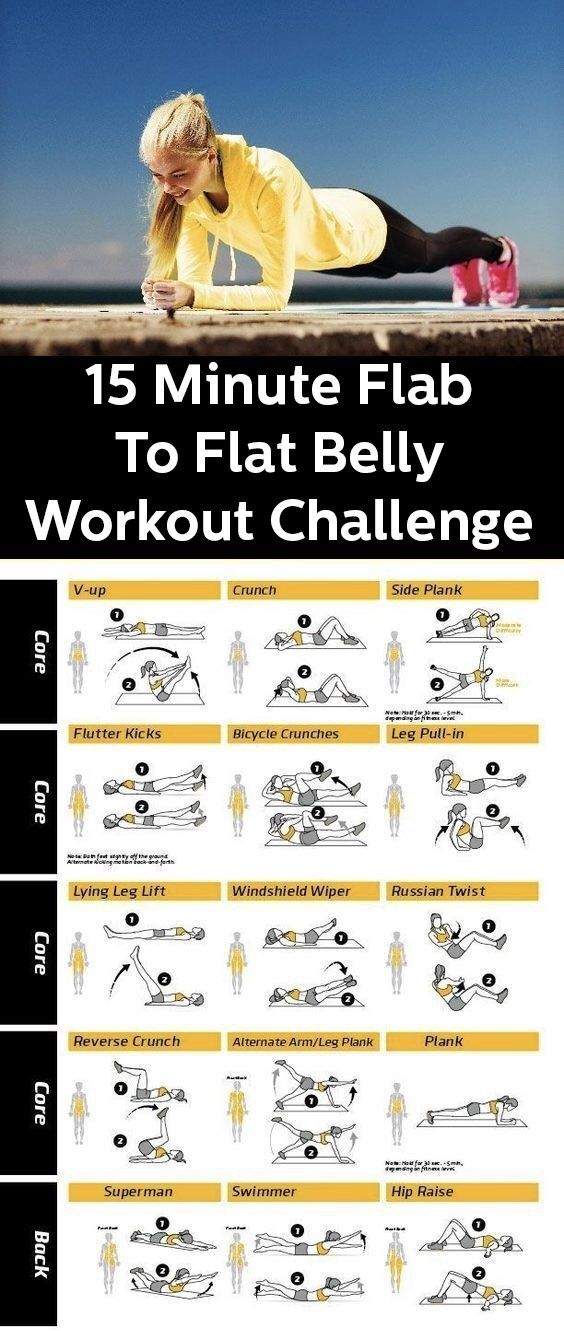 15-Minute Flab To Flat Belly Workout Challenge #stomachexercises