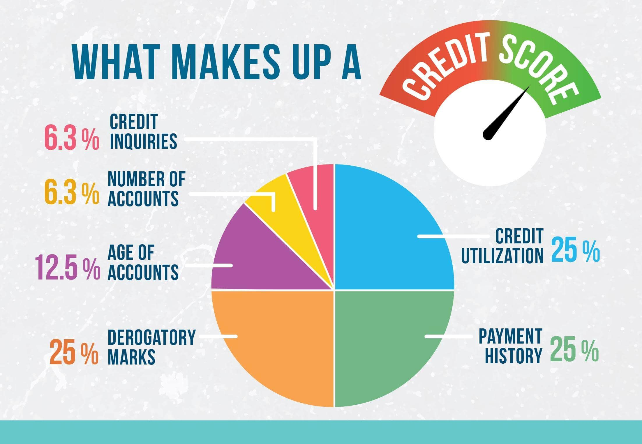 Personal Loans Online Financial Literacy Lessons Personal Loans Online Personal Finance Lessons