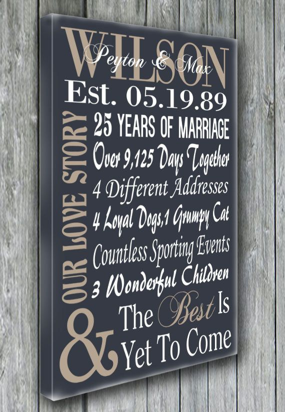45th Wedding Anniversary Gift CUSTOMIZED Personalized Love Story